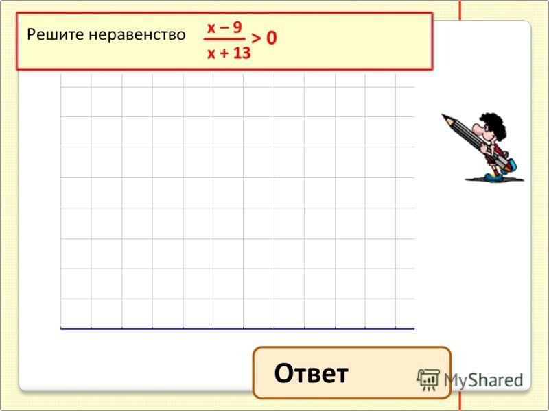 07.11.2012 Решите неравенство x – 9 x + 13 > 0 Ответ