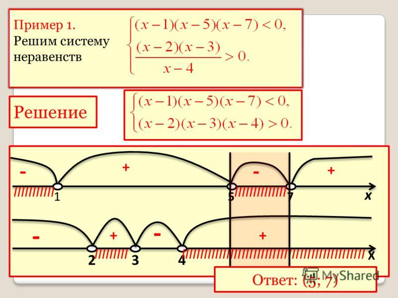 07.11.2012 Пример 1. Решим систему неравенств Пример 1. Решим систему неравенств Решение х 157 + + -- IIIIIIIIIIIIIIIIIIIIIIIII X 234 ++ - - IIIIIIIIIIIIIIIIIIIIIIIIIIIIIIIIIIIIIIIIIIIIIIIIIIIIIIIII Ответ: (5; 7)