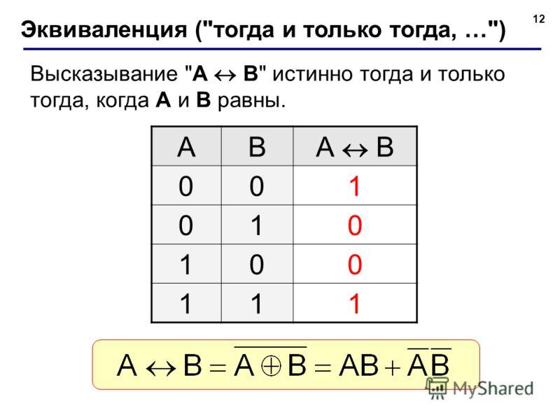 12 Эквиваленция (тогда и только тогда, …) Высказывание A B истинно тогда и только тогда, когда А и B равны. ABА B 001 010 100 111