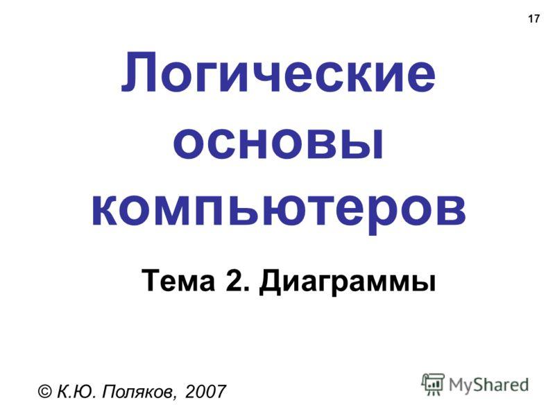 17 Логические основы компьютеров © К.Ю. Поляков, 2007 Тема 2. Диаграммы