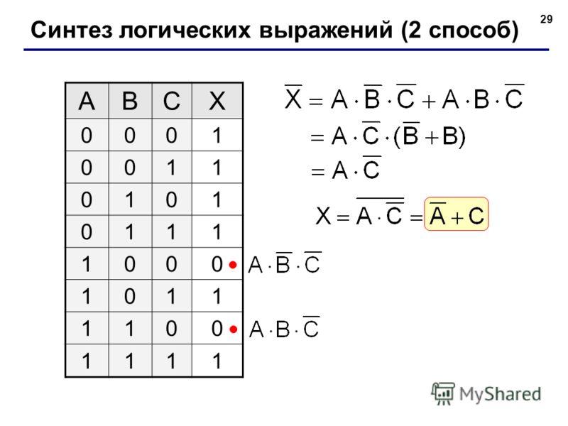 29 Синтез логических выражений (2 способ) ABCX 0001 0011 0101 0111 1000 1011 1100 1111