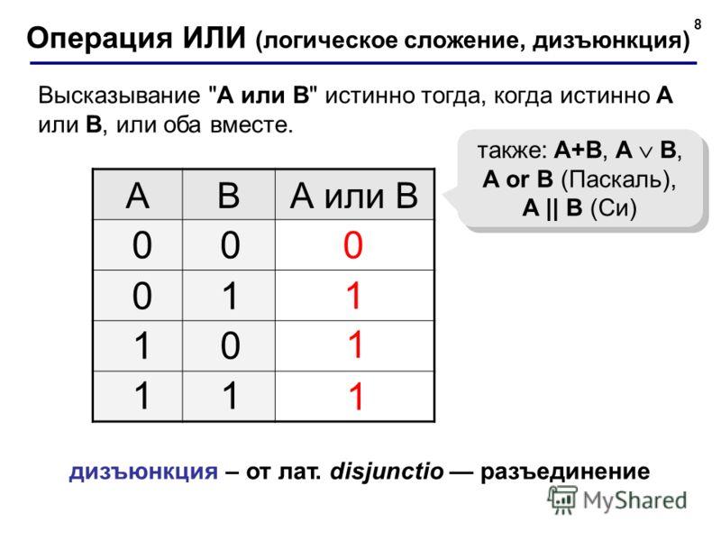 8 Операция ИЛИ (логическое сложение, дизъюнкция) ABА или B 1 0 также: A+B, A B, A or B (Паскаль), A || B (Си) 00 01 10 11 1 1 дизъюнкция – от лат. disjunctio разъединение Высказывание A или B истинно тогда, когда истинно А или B, или оба вместе.