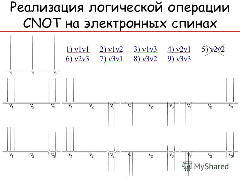 Реализация логической операции CNOT на электронных спинах 1) ν1ν1 2) ν1ν2 3) ν1ν3 4) ν2ν1 5) ν2ν2 6) ν2ν3 7) ν3ν1 8) ν3ν2 9) ν3ν3