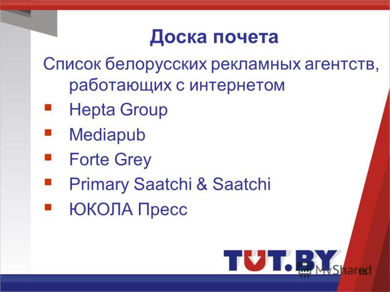 16 Доска почета Список белорусских рекламных агентств, работающих с интернетом Hepta Group Mediapub Forte Grey Primary Saatchi & Saatchi ЮКОЛА Пресс