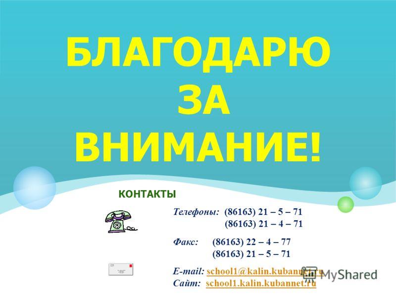 БЛАГОДАРЮ ЗА ВНИМАНИЕ! Телефоны: (86163) 21 – 5 – 71 (86163) 21 – 4 – 71 Факс: (86163) 22 – 4 – 77 (86163) 21 – 5 – 71 E-mail: school1@kalin.kubannet.ruschool1@kalin.kubannet.ru Сайт: school1.kalin.kubannet.ruschool1.kalin.kubannet.ru КОНТАКТЫ