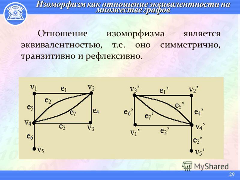 Отношение изоморфизма является эквивалентностью, т.е. оно симметрично, транзитивно и рефлексивно. 29