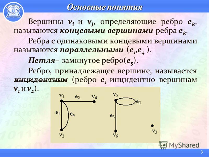 Вершины v i и v j, определяющие ребро e k, называются концевыми вершинами ребра e k. Ребра с одинаковыми концевыми вершинами называются параллельными (e 1,e 4 ). Петля– замкнутое ребро(e 5 ). Ребро, принадлежащее вершине, называется инцидентным (ребр