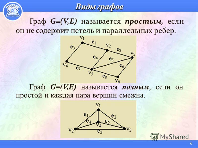 Граф G=(V,E) называется простым, если он не содержит петель и параллельных ребер. Граф G=(V,E) называется полным, если он простой и каждая пара вершин смежна. 6