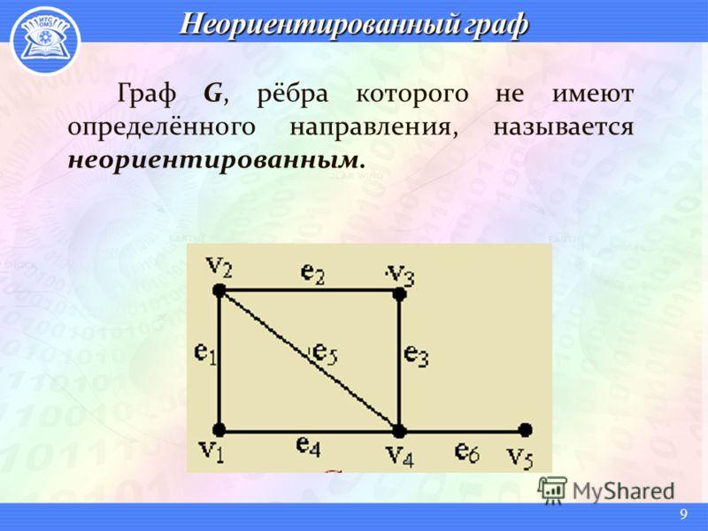 Граф G, рёбра которого не имеют определённого направления, называется неориентированным. 9