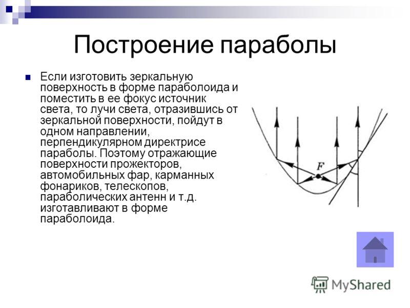 Построение параболы Если изготовить зеркальную поверхность в форме параболоида и поместить в ее фокус источник света, то лучи света, отразившись от зеркальной поверхности, пойдут в одном направлении, перпендикулярном директрисе параболы. Поэтому отра
