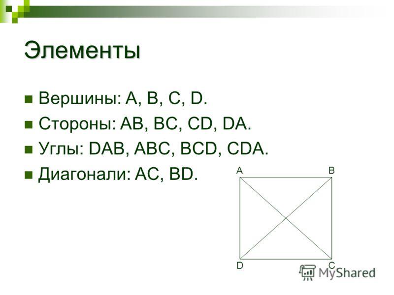 Элементы Вершины: A, B, C, D. Стороны: AB, BC, CD, DA. Углы: DAB, ABC, BCD, CDA. Диагонали: AC, BD. A DC B