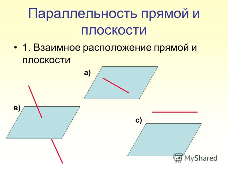 Параллельность прямой и плоскости 1. Взаимное расположение прямой и плоскости а) в) с)