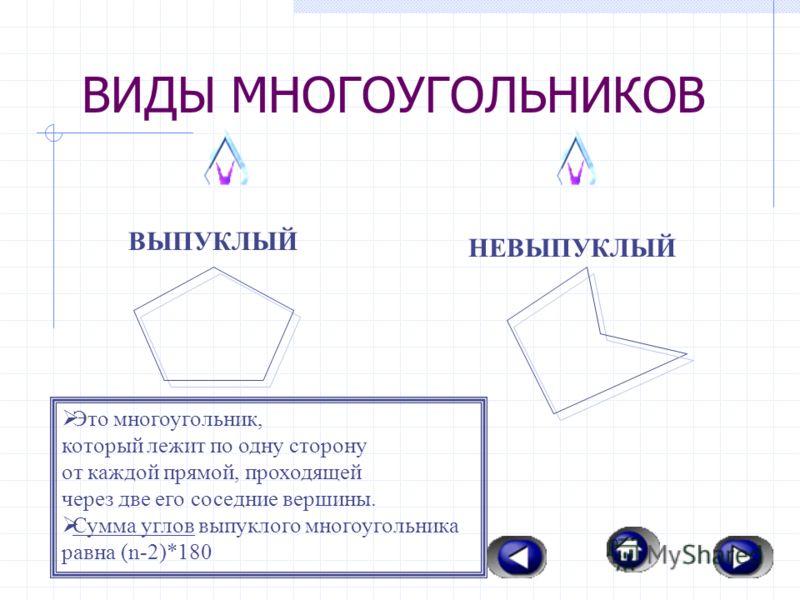 МНОГОУГОЛЬНИКИ Многоугольник- геометрическая фигура, составленная из отрезков, таким образом, что смежные отрезки не лежат на одной прямой, а несмежные отрезки не имеют общих точек.