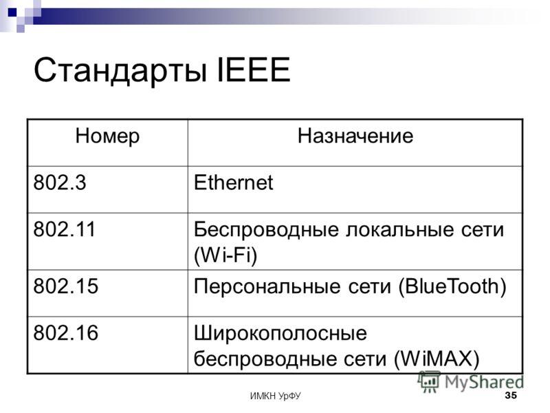 ИМКН УрФУ35 Стандарты IEEE НомерНазначение 802.3Ethernet 802.11Беспроводные локальные сети (Wi-Fi) 802.15Персональные сети (BlueTooth) 802.16Широкополосные беспроводные сети (WiMAX)