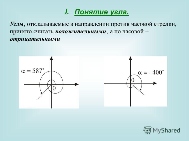 I.Понятие угла. Углы, откладываемые в направлении против часовой стрелки, принято считать положительными, а по часовой – отрицательными
