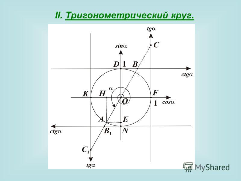 II. Тригонометрический круг. ;.,.