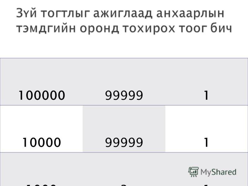 100000999991 10000999991 1000? 1