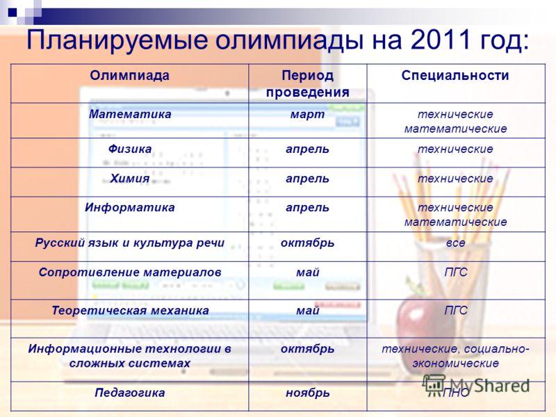 Планируемые олимпиады на 2011 год: ОлимпиадаПериод проведения Специальности Математикамарттехнические математические Физикаапрельтехнические Химияапрельтехнические Информатикаапрельтехнические математические Русский язык и культура речиоктябрьвсе Соп
