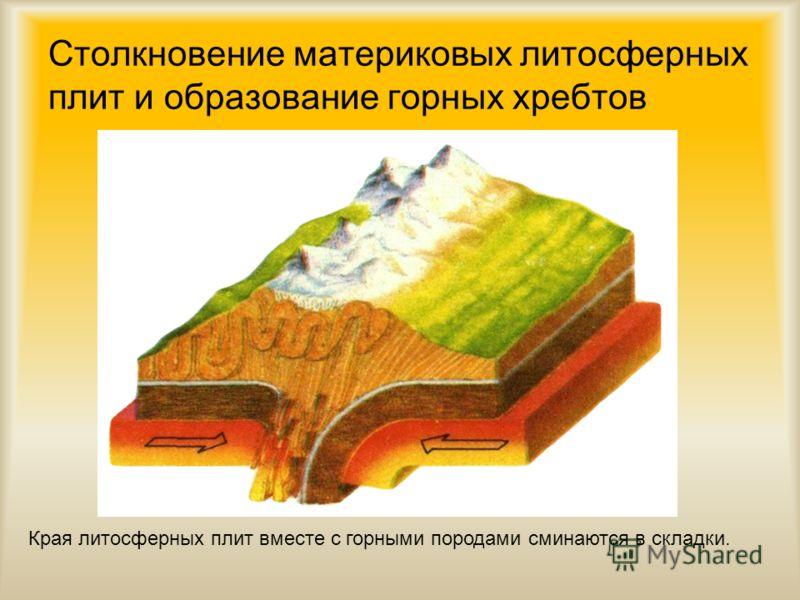Столкновение материковых литосферных плит и образование горных хребтов Края литосферных плит вместе с горными породами сминаются в складки.