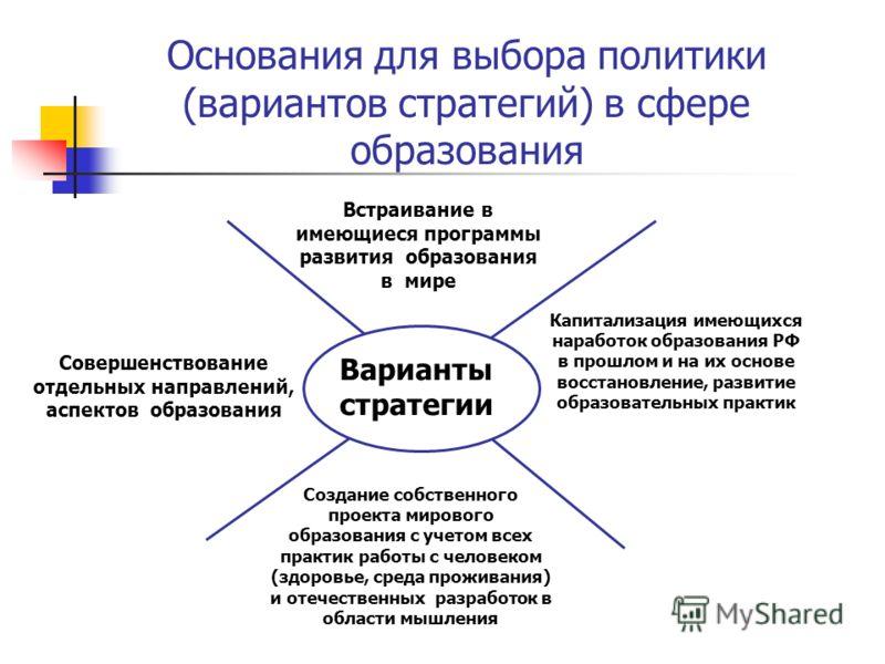 Основания для выбора политики (вариантов стратегий) в сфере образования Варианты стратегии Совершенствование отдельных направлений, аспектов образования Встраивание в имеющиеся программы развития образования в мире Создание собственного проекта миров