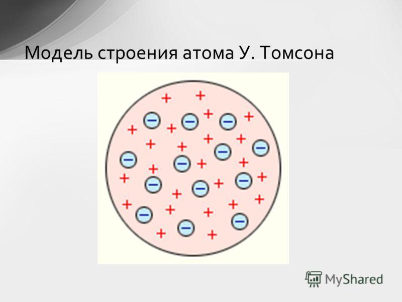 Модель строения атома У. Томсона