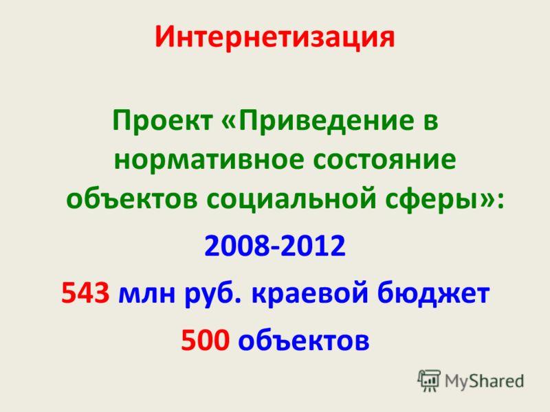 Интернетизация Проект «Приведение в нормативное состояние объектов социальной сферы»: 2008-2012 543 млн руб. краевой бюджет 500 объектов
