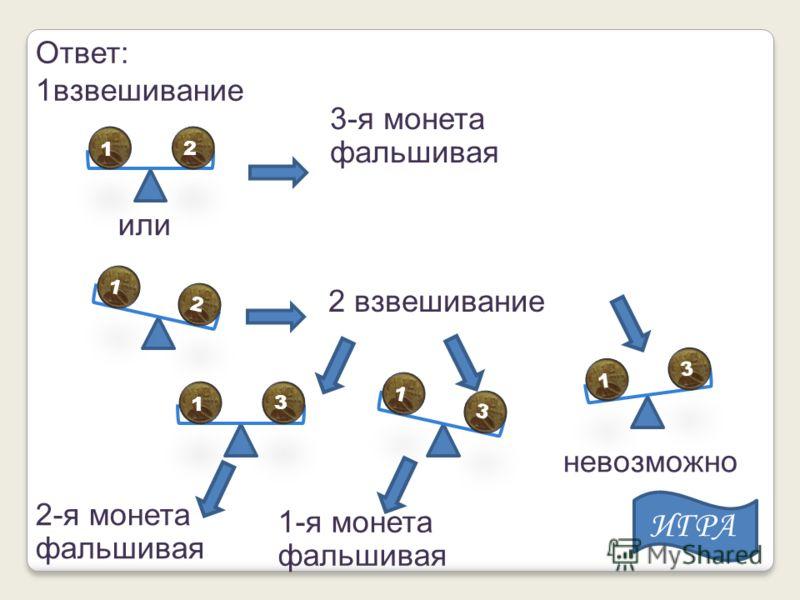 Ответ: 1взвешивание 1 2 3-я монета фальшивая 1 2 или 2 взвешивание 1 3 2-я монета фальшивая 1 3 1-я монета фальшивая 1 3 невозможно ИГРА