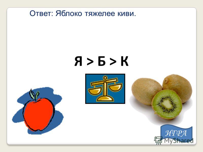 Ответ: Яблоко тяжелее киви. Я > Б > К ИГРА