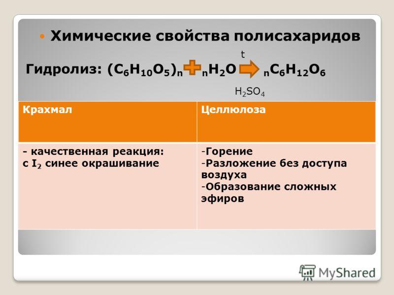 Химические свойства полисахаридов Гидролиз: (C 6 H 10 O 5 ) n n H 2 O n C 6 H 12 O 6 H 2 SO 4 t КрахмалЦеллюлоза - качественная реакция: с I 2 синее окрашивание -Горение -Разложение без доступа воздуха -Образование сложных эфиров