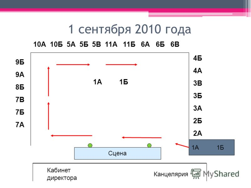 1 сентября 2010 года 1А 1Б Сцена 10А 10Б 5А 5Б 5В 11А 11Б 6А 6Б 6В 1А 1Б 4Б 4А 3В 3Б 3А 2Б 2А 9Б 9А 8Б 7В 7Б 7А 1А 1Б Кабинет директора Канцелярия