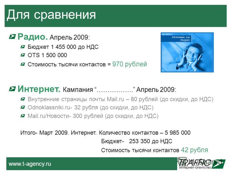 www.t-agency.ru Для сравнения Радио. Апрель 2009: Бюджет 1 455 000 до НДС ОTS 1 500 000 Стоимость тысячи контактов = 970 рублей Интернет. Кампания …………….. Апрель 2009: Внутренние страницы почты Mail.ru – 80 рублей (до скидки, до НДС) Odnoklassniki.ru