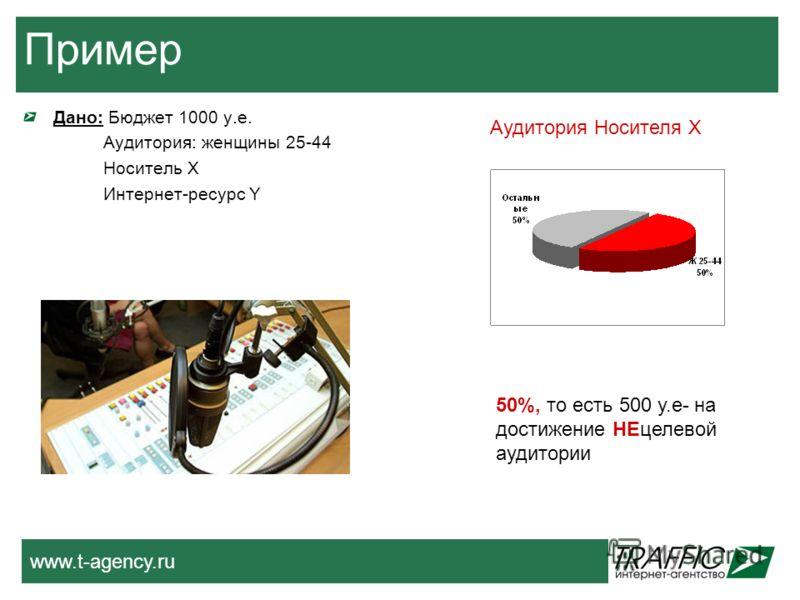 www.t-agency.ru Пример Дано: Бюджет 1000 у.е. Аудитория: женщины 25-44 Носитель Х Интернет-ресурс Y Аудитория Носителя Х 50%, то есть 500 у.е- на достижение НЕцелевой аудитории