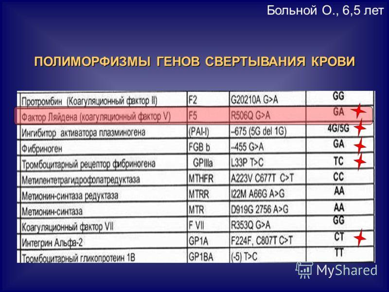 Больной О., 6,5 лет ПОЛИМОРФИЗМЫ ГЕНОВ СВЕРТЫВАНИЯ КРОВИ