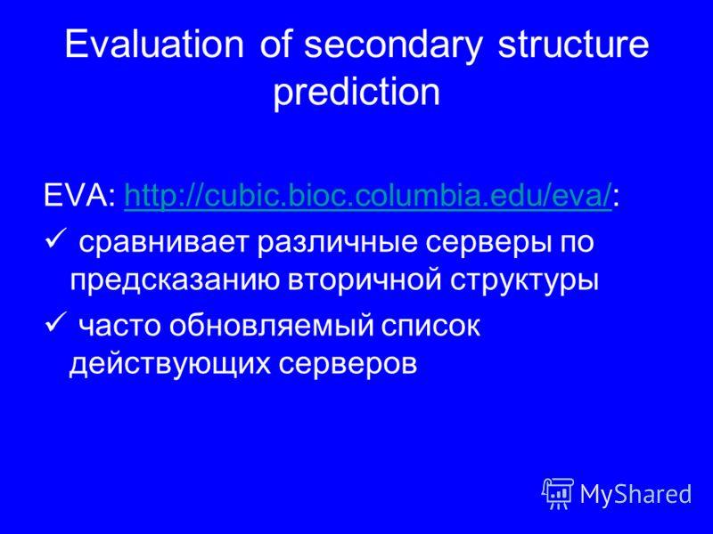 Evaluation of secondary structure prediction EVA: http://cubic.bioc.columbia.edu/eva/:http://cubic.bioc.columbia.edu/eva/ сравнивает различные серверы по предсказанию вторичной структуры часто обновляемый список действующих серверов