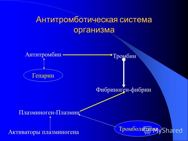 Антитромботическая система организма Антитромбин Тромбин Гепарин Фибриноген-фибрин Плазминоген-Плазмин Активаторы плазминогена Тромболитики