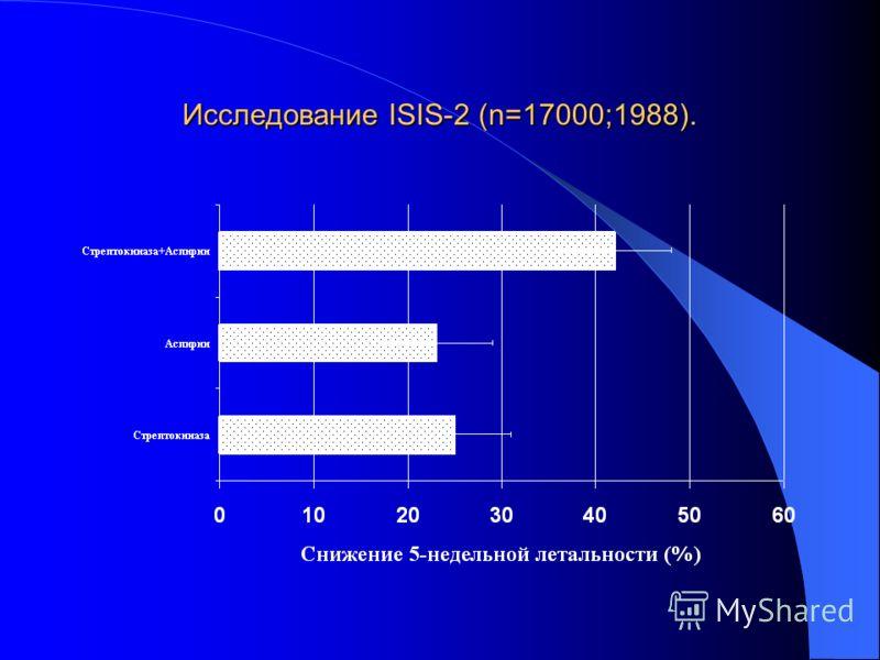 Исследование ISIS-2 (n=17000;1988).