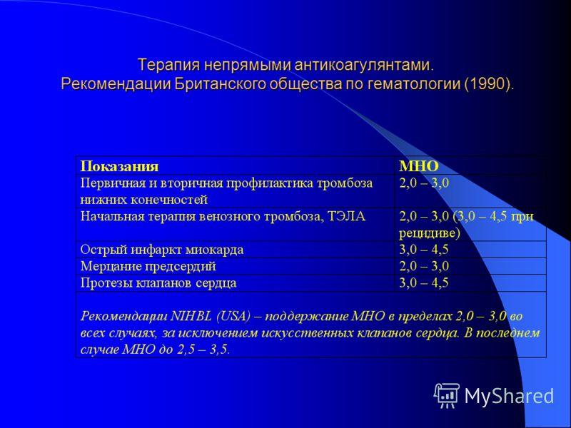 Терапия непрямыми антикоагулянтами. Рекомендации Британского общества по гематологии (1990).