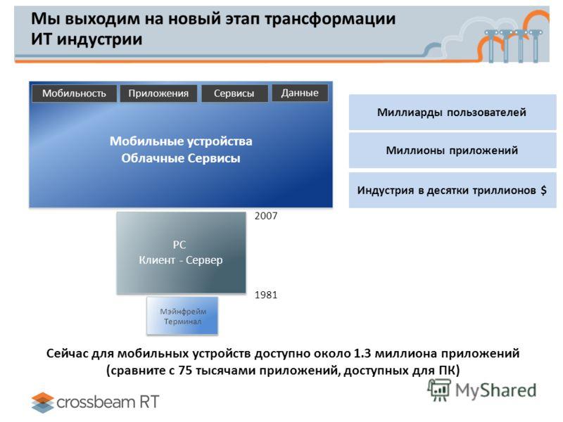 Мы выходим на новый этап трансформации ИТ индустрии Мэйнфрейм Терминал PC Клиент - Сервер Мобильные устройства Облачные Сервисы Мобильность Сервисы Приложения Данные 1981 2007 Миллиарды пользователей Миллионы приложений Индустрия в десятки триллионов