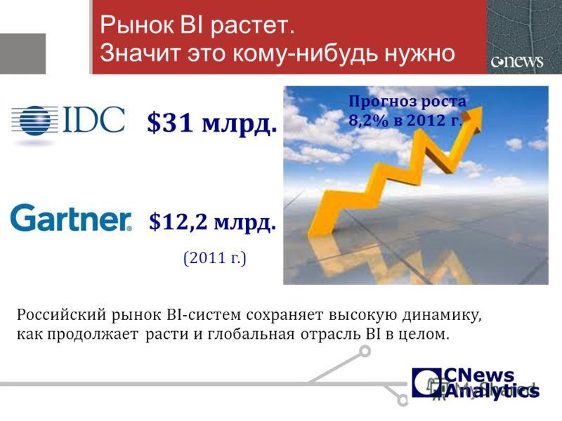 Рынок BI растет. Значит это кому-нибудь нужно Российский рынок BI-систем сохраняет высокую динамику, как продолжает расти и глобальная отрасль BI в целом. $31 млрд. $12,2 млрд. (2011 г.) Прогноз роста 8,2% в 2012 г.