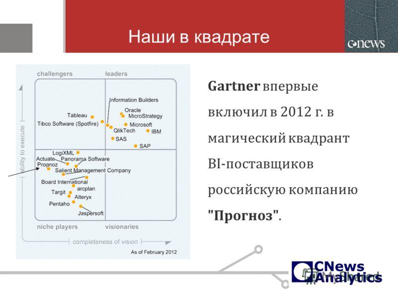 Наши в квадрате Gartner впервые включил в 2012 г. в магический квадрант BI-поставщиков российскую компанию Прогноз.