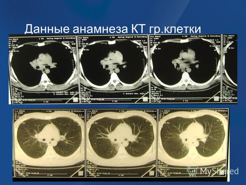 Данные анамнеза КТ гр.клетки