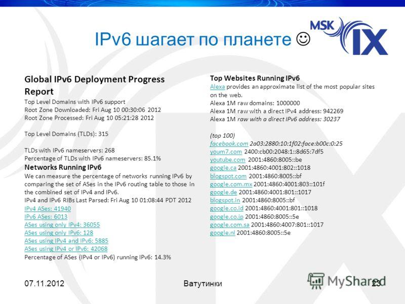 IPv6 шагает по планете Global IPv6 Deployment Progress Report Top Level Domains with IPv6 support Root Zone Downloaded: Fri Aug 10 00:30:06 2012 Root Zone Processed: Fri Aug 10 05:21:28 2012 Top Level Domains (TLDs): 315 TLDs with IPv6 nameservers: 2
