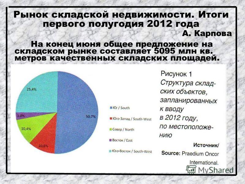 Рынок складской недвижимости. Итоги первого полугодия 2012 года А. Карпова На конец июня общее предложение на складском рынке составляет 5095 млн кв. метров качественных складских площадей.
