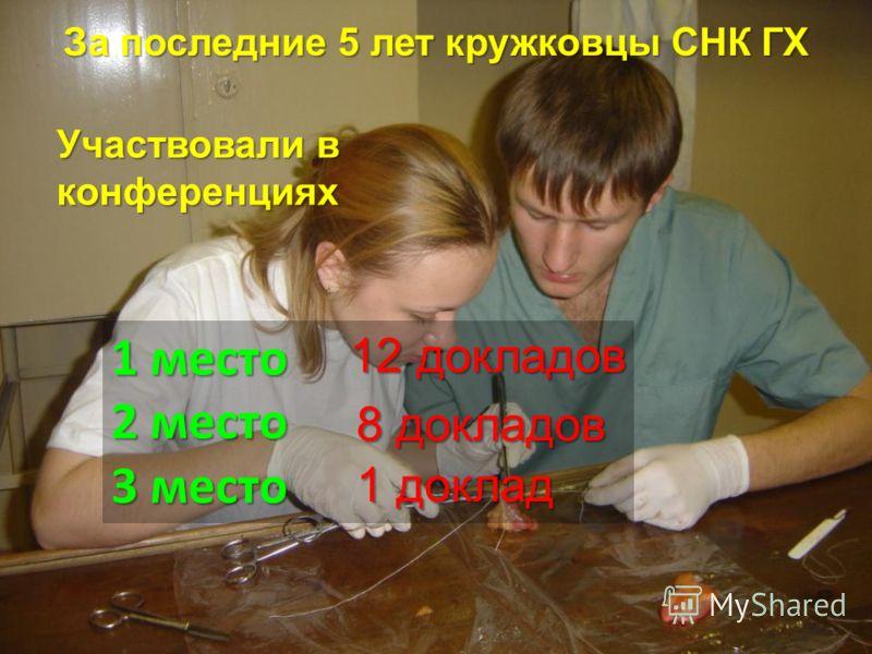 За последние 5 лет кружковцы СНК ГХ Участвовали в конференциях 1 место 2 место 3 место 12 докладов 8 докладов 1 доклад