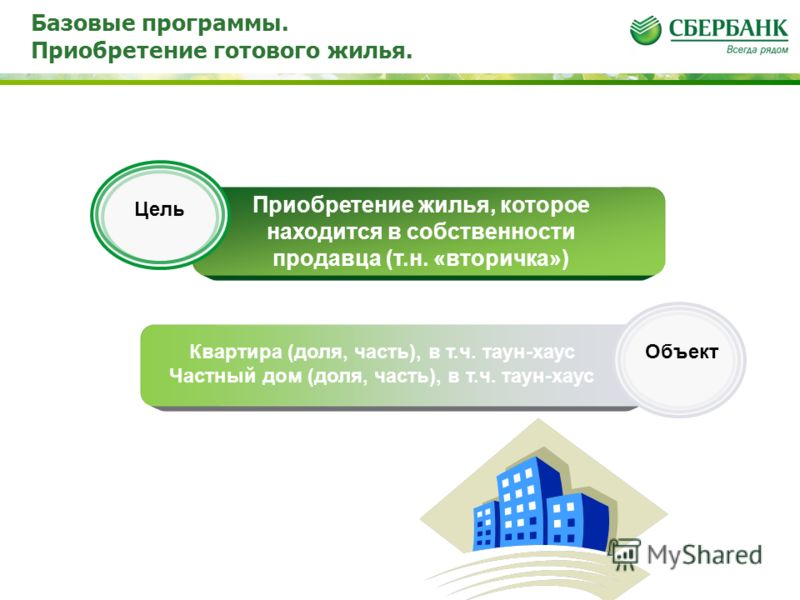Базовые программы. Приобретение готового жилья. Приобретение жилья, которое находится в собственности продавца (т.н. «вторичка») Квартира (доля, часть), в т.ч. таун-хаус Частный дом (доля, часть), в т.ч. таун-хаус Цель Объект