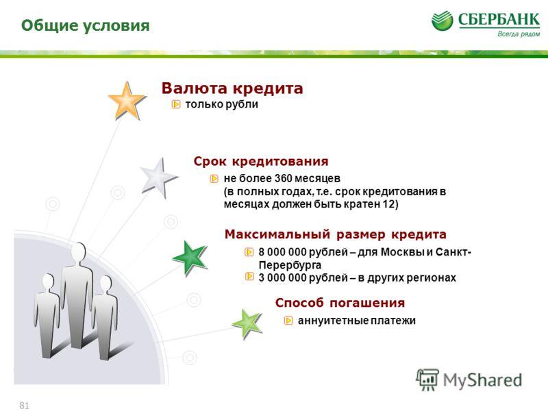 Общие условия 81 Валюта кредита Срок кредитования Максимальный размер кредита Способ погашения только рубли не более 360 месяцев (в полных годах, т.е. срок кредитования в месяцах должен быть кратен 12) 8 000 000 рублей – для Москвы и Санкт- Перербург