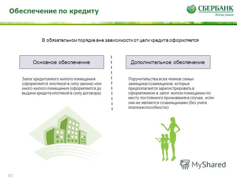 Обеспечение по кредиту 83 В обязательном порядке вне зависимости от цели кредита оформляется Основное обеспечениеДополнительное обеспечение Залог кредитуемого жилого помещения (оформляется ипотекой в силу закона) или иного жилого помещения (оформляет