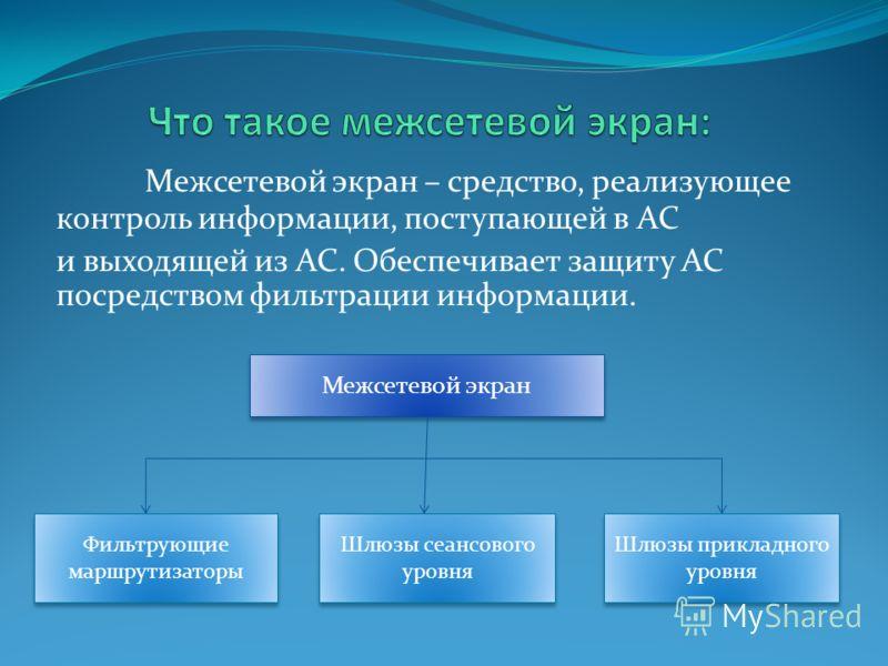 Межсетевой экран – средство, реализующее контроль информации, поступающей в АС и выходящей из АС. Обеспечивает защиту АС посредством фильтрации информации. Межсетевой экран Фильтрующие маршрутизаторы Шлюзы сеансового уровня Шлюзы прикладного уровня
