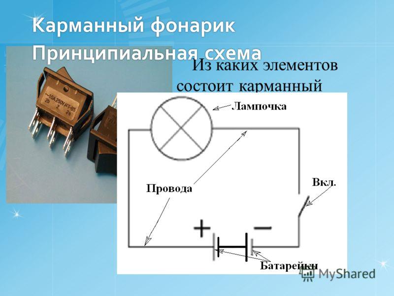 Карманный фонарик Из каких элементов состоит карманный фонарик? Патрон с лампочкой батарейки провода выключатель Принципиальная схема