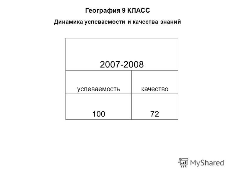 Динамика успеваемости и качества знаний 2007-2008 успеваемостькачество 10072 География 9 КЛАСС